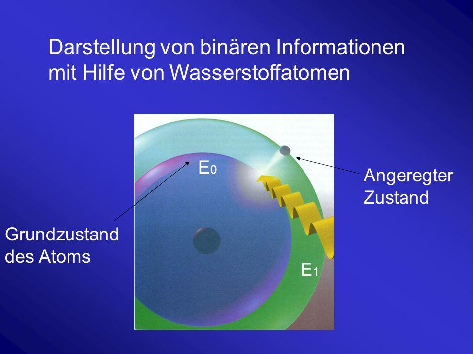 Darstellung von binären Informationen mit Hilfe von Wasserstoffatomen E0E0 E1E1 Grundzustand des Atoms Angeregter Zustand