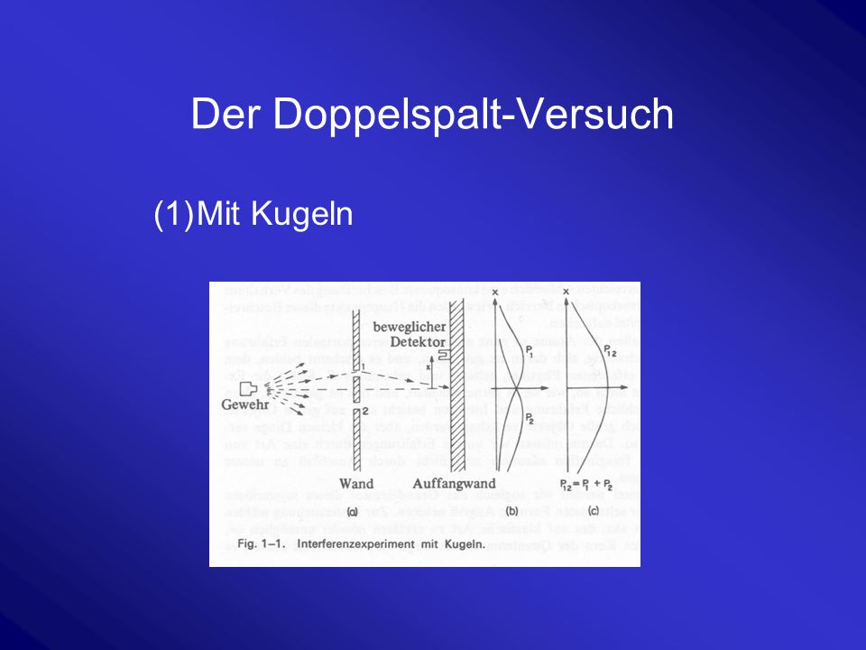 Erfolge bislang Ionenfalle Drei Ionen auf 0K abgekühlt Zwei Ionen miteinander verknüpft NMR-Technologie 5 Qubit-Register erfolgreich demonstriert