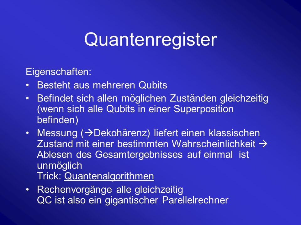 Quantenregister Eigenschaften: Besteht aus mehreren Qubits Befindet sich allen möglichen Zuständen gleichzeitig (wenn sich alle Qubits in einer Superp