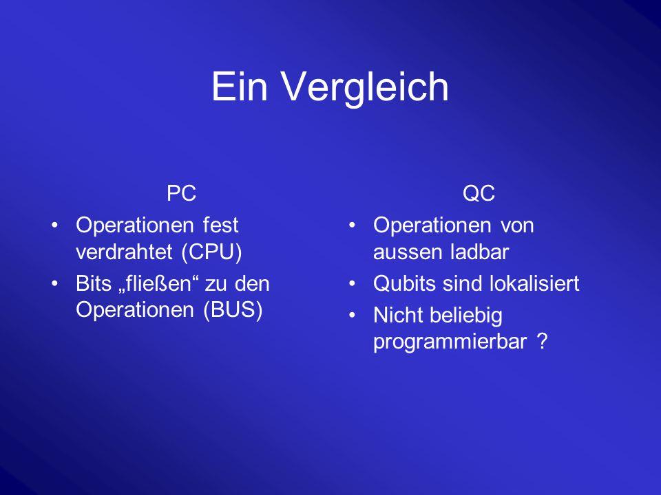 """Ein Vergleich PC Operationen fest verdrahtet (CPU) Bits """"fließen"""" zu den Operationen (BUS) QC Operationen von aussen ladbar Qubits sind lokalisiert Ni"""
