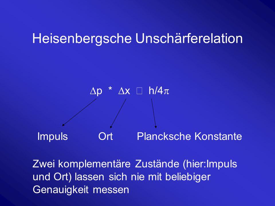 Heisenbergsche Unschärferelation  p *  x  h/4  Impuls Ort Plancksche Konstante Zwei komplementäre Zustände (hier:Impuls und Ort) lassen sich nie m