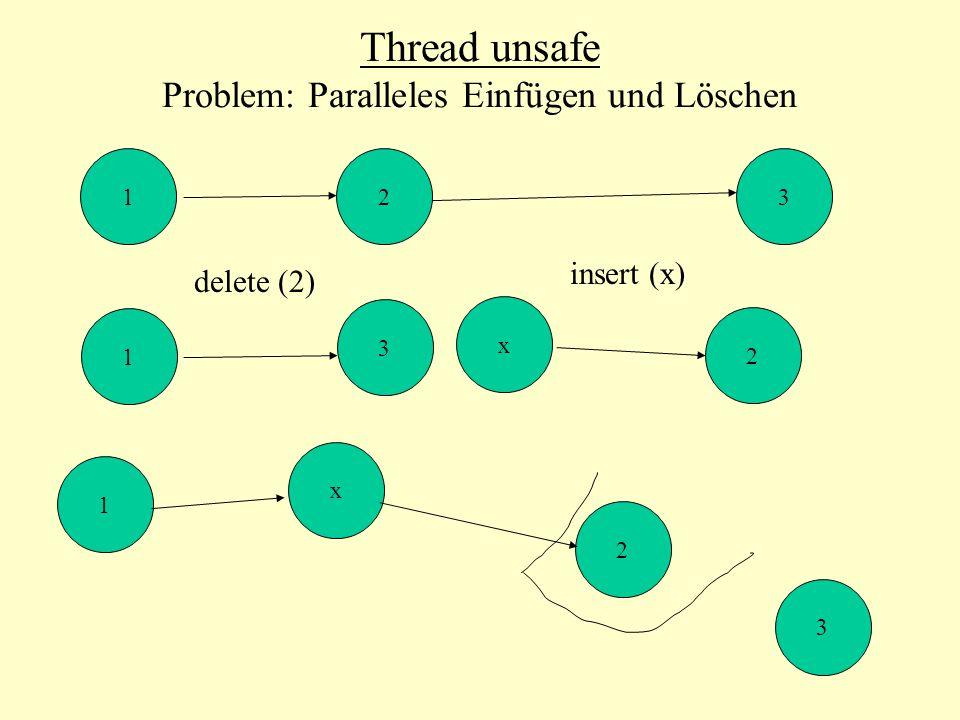 x 2 1 3 1 x 2 3 Thread unsafe Problem: Paralleles Einfügen und Löschen 132 insert (x) delete (2)