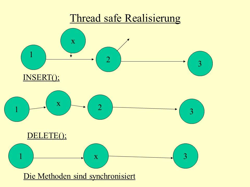 2 3 1 2 3 1 x x INSERT(); 1x3 DELETE(); Die Methoden sind synchronisiert Thread safe Realisierung