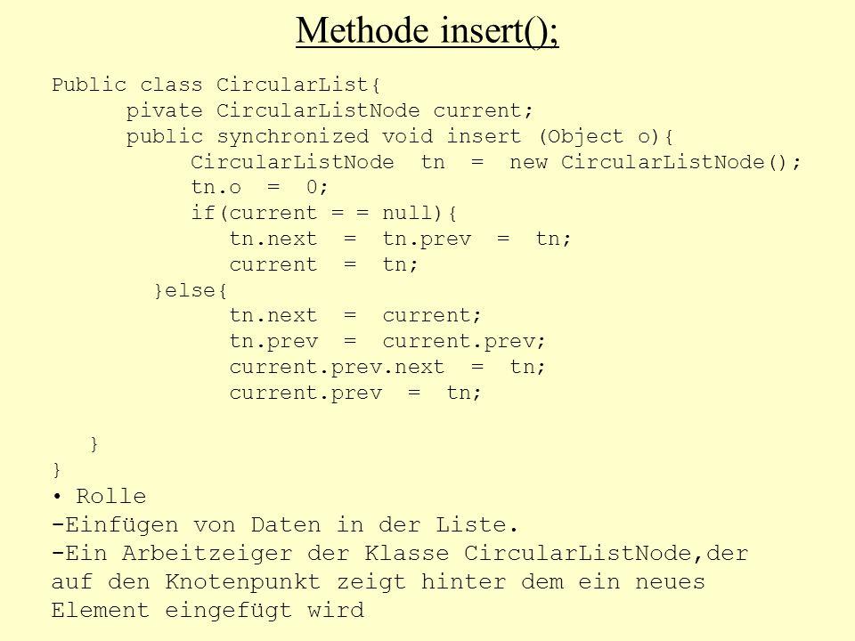 public synchronized void delete(Object o){ CircularlistNode p = find(o); CircularlistNode next = p.next; CircularlistNode prev = p.prev; if(p = = p.next){ current = null; return; } prev.next = next; next.prev = prev; if(current = = p) current = next; Rolle -Löschen eines Elements aus der Liste indem man das Element in Parameter eingibt.