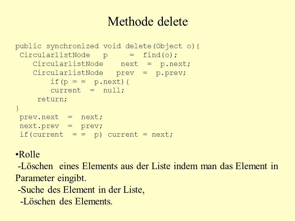 Methode find Private CircularlistNode find(Object o){ CircularlistNode p = current; if(p = = null); throw new IllegalArgumentException(); do { if(p.o = = o) return p; p = p.next; }While (p = = current); throw new IllegalArgumentException(); } Rolle -Suche nach bestimmten Element durch die Liste.