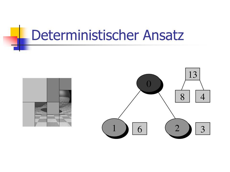 Deterministischer Ansatz