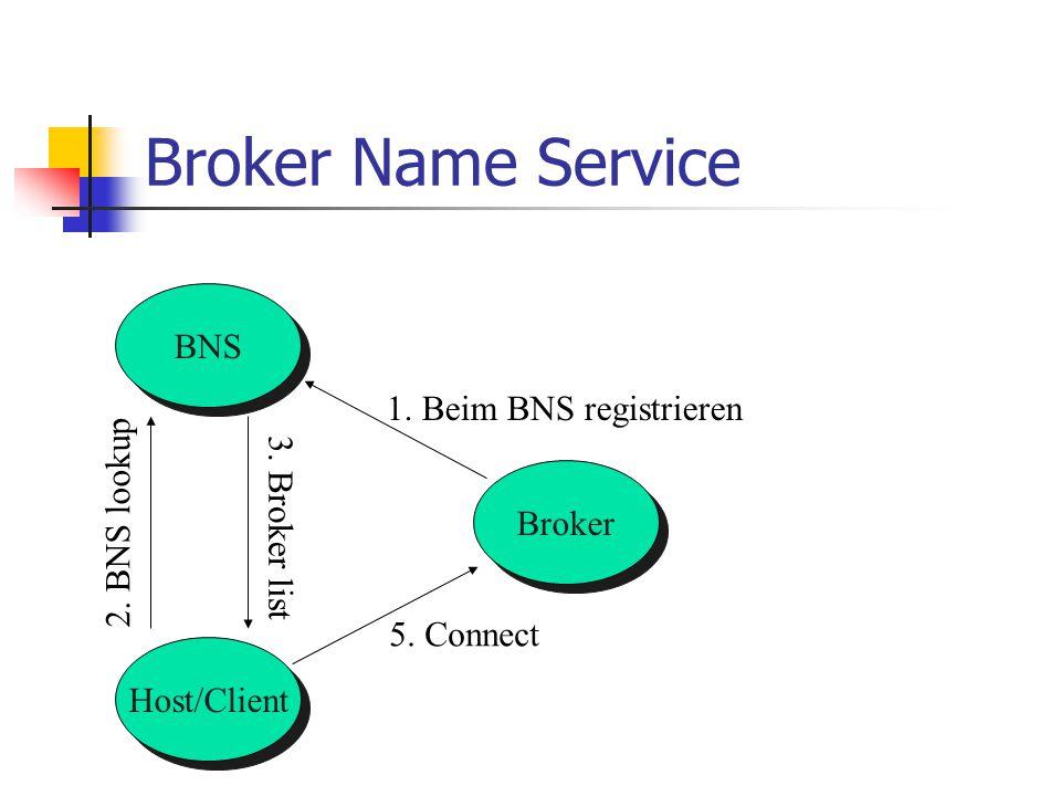 Broker Name Service BNS Host/Client Broker 1. Beim BNS registrieren 5. Connect 3. Broker list 2. BNS lookup
