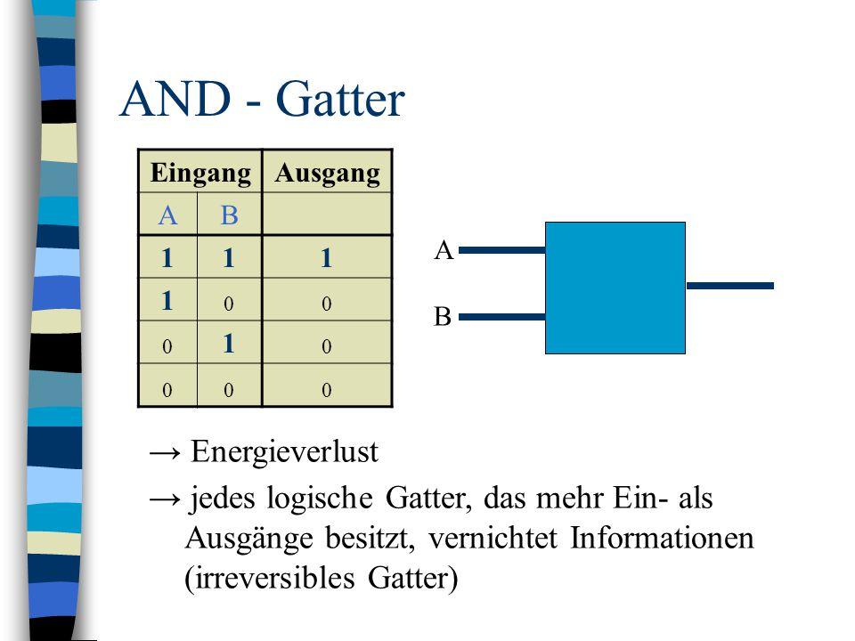 AND - Gatter EingangAusgang AB 111 1 00 0 1 0 000 A B → Energieverlust → jedes logische Gatter, das mehr Ein- als Ausgänge besitzt, vernichtet Informa