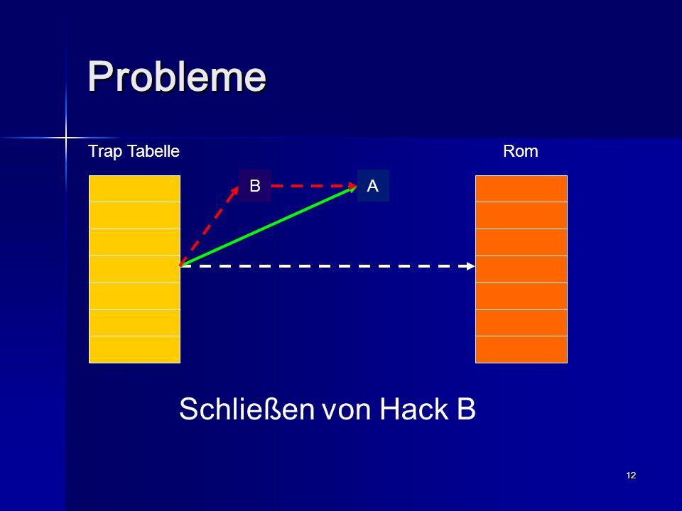 12 Probleme Trap TabelleRom AB Schließen von Hack B