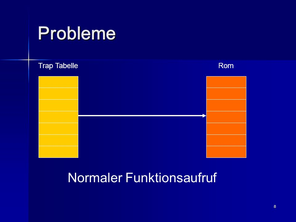 8 Probleme Trap TabelleRom Normaler Funktionsaufruf