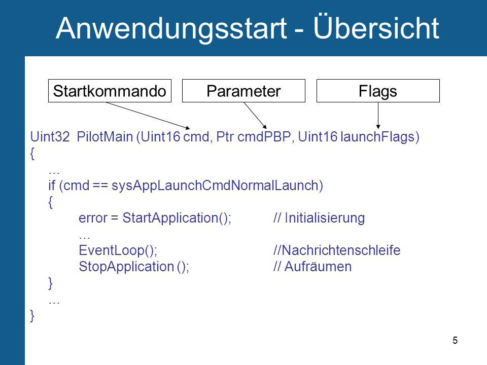 5 Anwendungsstart - Übersicht Uint32 PilotMain (Uint16 cmd, Ptr cmdPBP, Uint16 launchFlags) {...