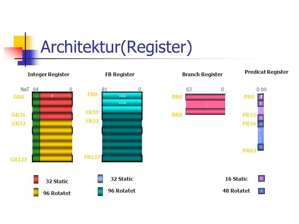 Architektur(Register) Integer RegisterFB RegisterBranch Register Predicat Register 32 Static 96 Rotatet 32 Static 96 Rotatet 16 Static 48 Rotatet NaT64 0 81 0 63 0 0 bit +0.0 +1.0.