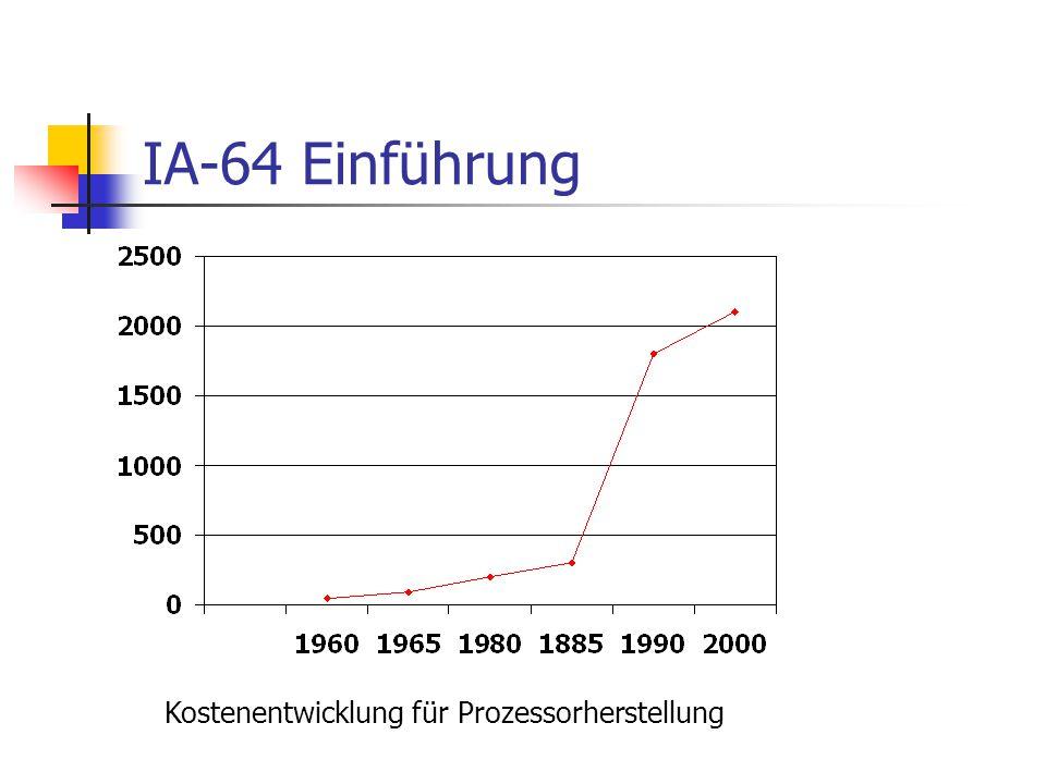 IA-64 Einführung Kostenentwicklung für Prozessorherstellung