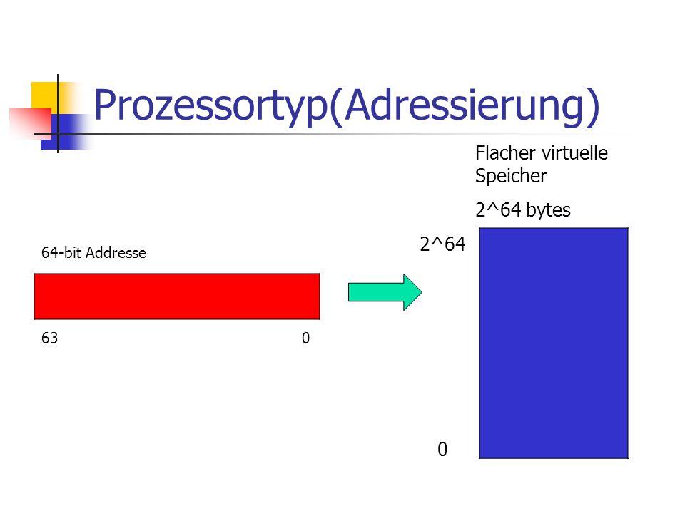 Prozessortyp(Adressierung) 64-bit Addresse Flacher virtuelle Speicher 2^64 bytes 63 0 2^64 0