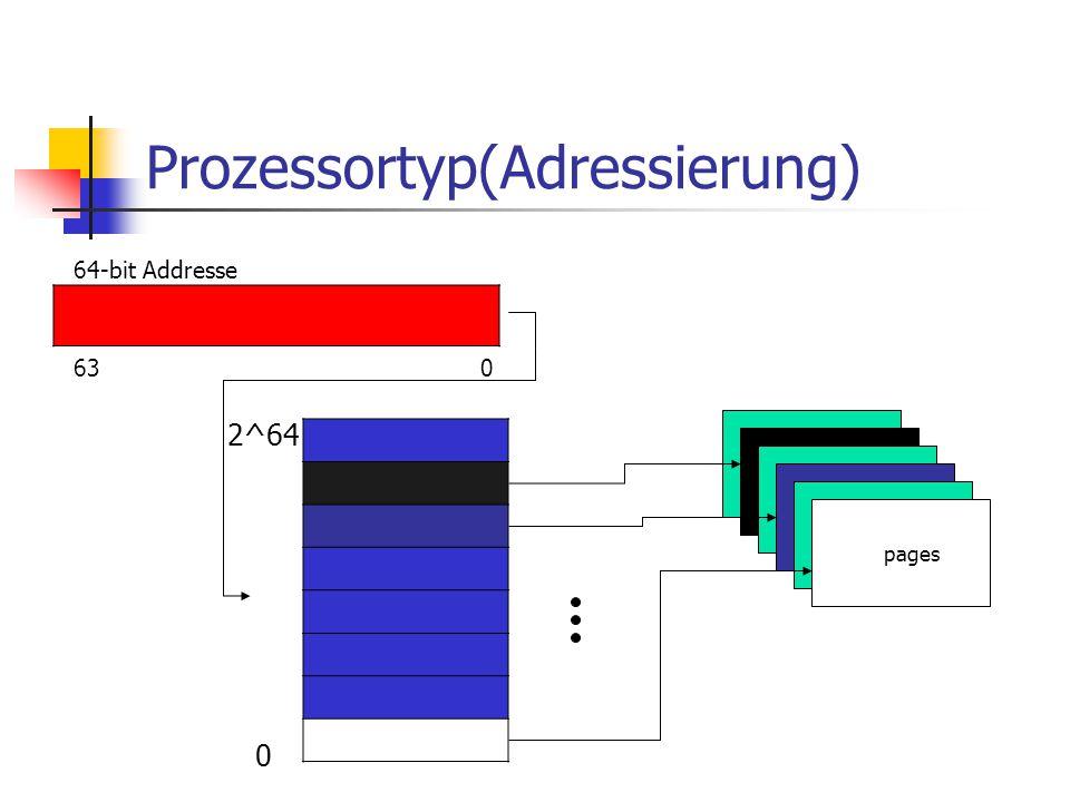 Prozessortyp(Adressierung) 64-bit Addresse 63 0 2^64 0 pages