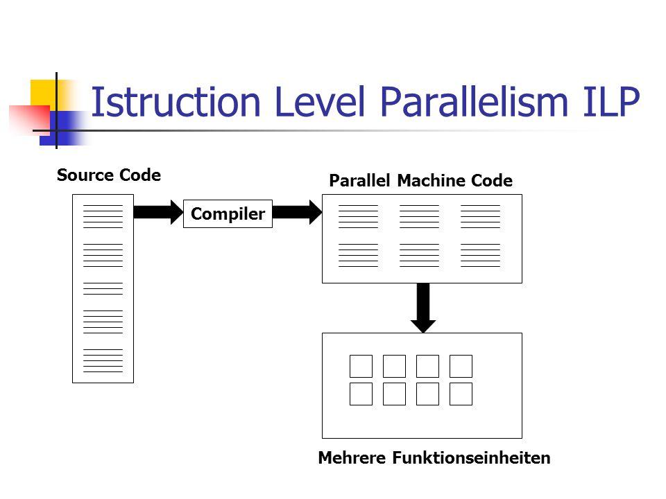 Istruction Level Parallelism ILP Compiler Source Code Parallel Machine Code Mehrere Funktionseinheiten