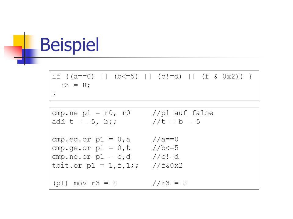 Beispiel if ((a==0) || (b<=5) || (c!=d) || (f & 0x2)) { r3 = 8; } cmp.ne p1 = r0, r0 //p1 auf false add t = -5, b;; //t = b - 5 cmp.eq.or p1 = 0,a //a==0 cmp.ge.or p1 = 0,t //b<=5 cmp.ne.or p1 = c,d //c!=d tbit.or p1 = 1,f,1;; //f&0x2 (p1) mov r3 = 8 //r3 = 8