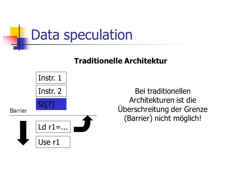 Data speculation Instr.1 Instr. 2 St[?] Ld r1=...