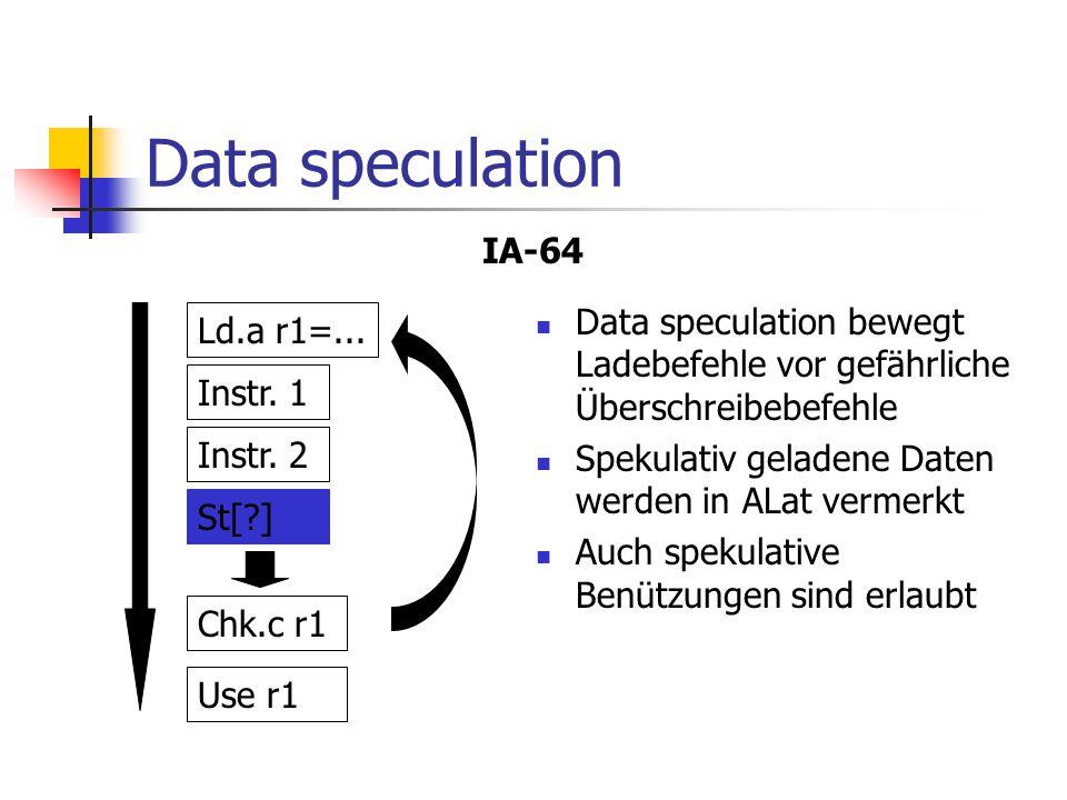 Data speculation Instr.1 Instr. 2 St[?] Ld.a r1=...