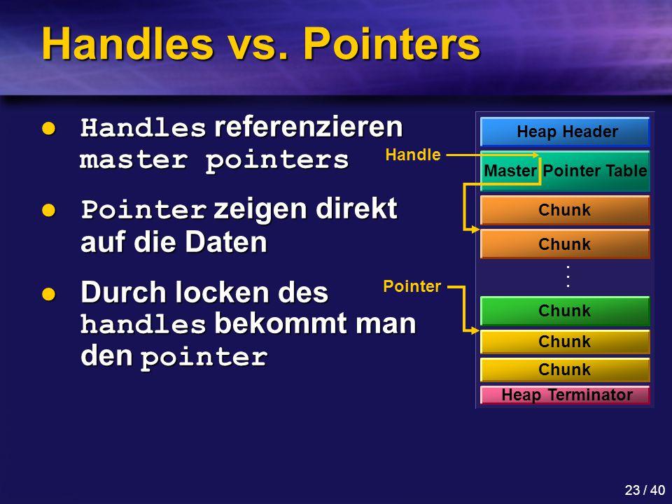 23 / 40 Handles vs.