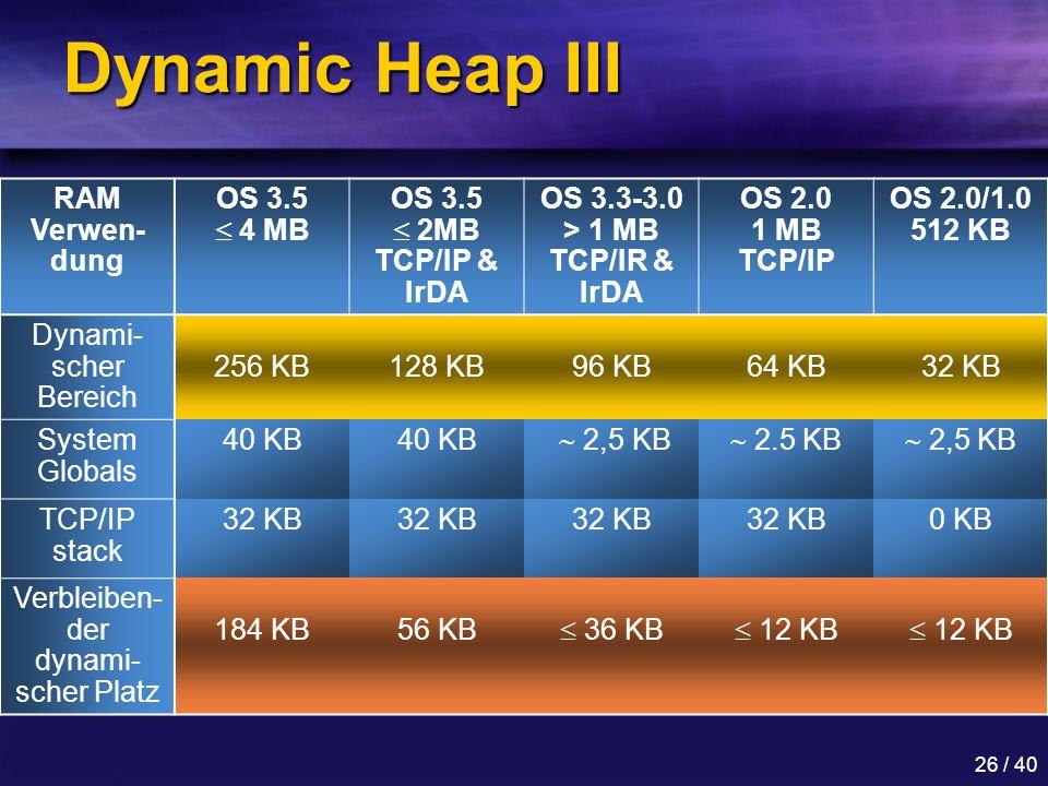 26 / 40 Dynamic Heap III RAM Verwen- dung OS 3.5  4 MB OS 3.5  2MB TCP/IP & IrDA OS 3.3-3.0 > 1 MB TCP/IR & IrDA OS 2.0 1 MB TCP/IP OS 2.0/1.0 512 KB Dynami- scher Bereich 256 KB128 KB96 KB64 KB32 KB System Globals 40 KB  2,5 KB  2.5 KB  2,5 KB TCP/IP stack 32 KB 0 KB Verbleiben- der dynami- scher Platz 184 KB56 KB  36 KB  12 KB