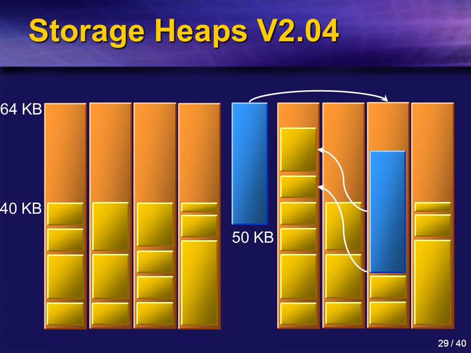 29 / 40 Storage Heaps V2.04 64 KB 40 KB 50 KB