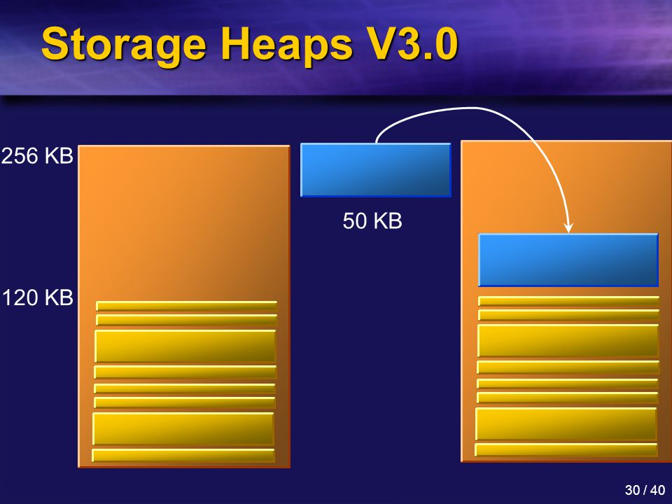 30 / 40 Storage Heaps V3.0 256 KB 120 KB 50 KB