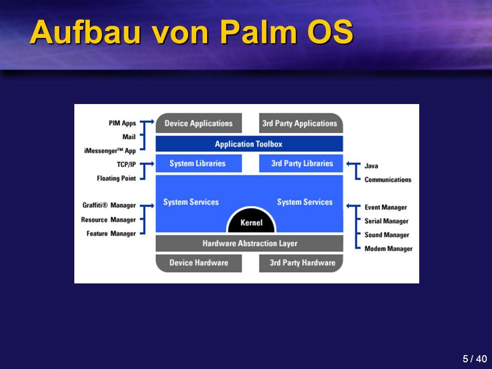 5 / 40 Aufbau von Palm OS