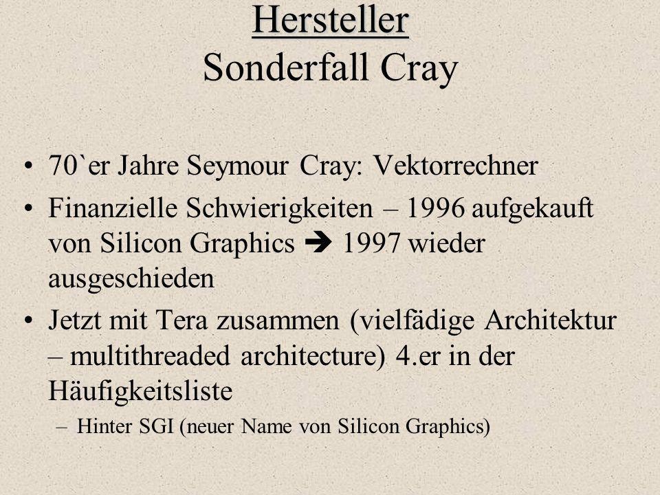 Hersteller Hersteller Sonderfall Cray 70`er Jahre Seymour Cray: Vektorrechner Finanzielle Schwierigkeiten – 1996 aufgekauft von Silicon Graphics  199