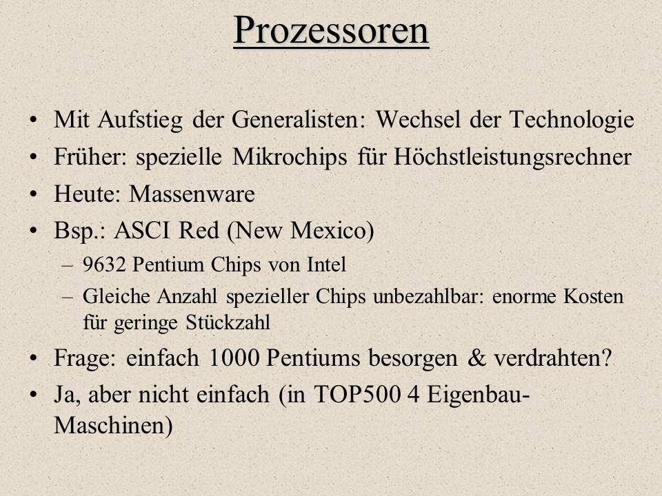 Prozessoren Mit Aufstieg der Generalisten: Wechsel der Technologie Früher: spezielle Mikrochips für Höchstleistungsrechner Heute: Massenware Bsp.: ASC