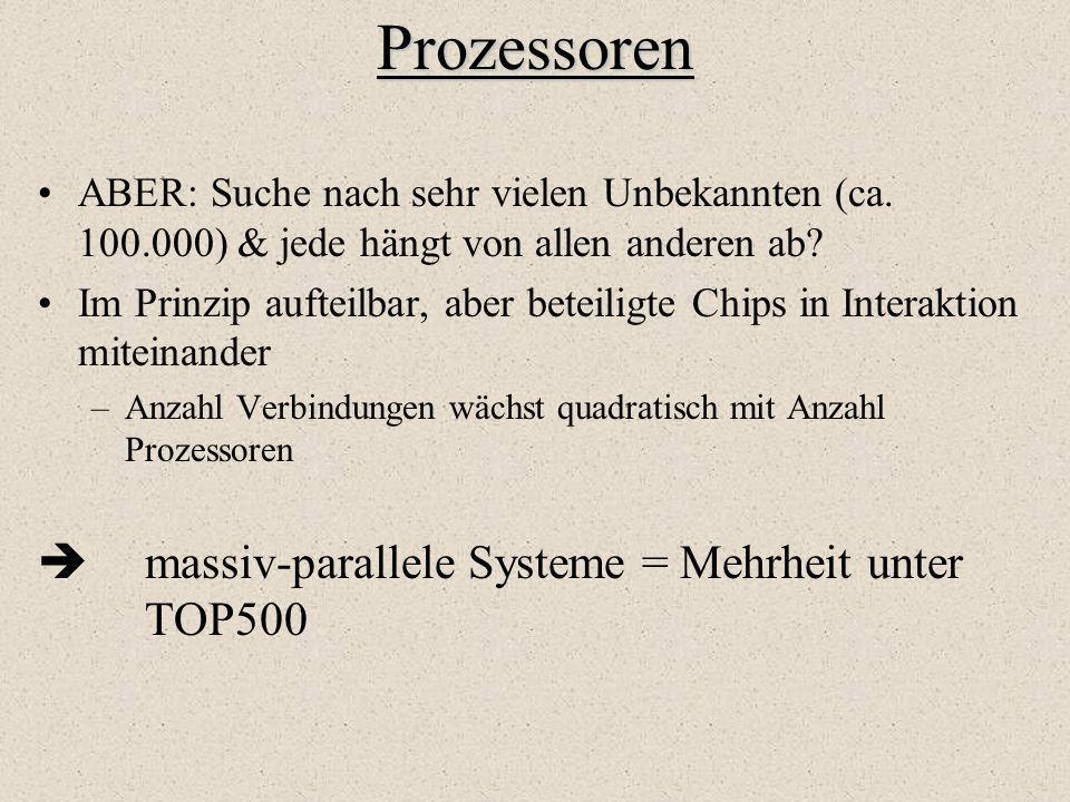 Prozessoren ABER: Suche nach sehr vielen Unbekannten (ca. 100.000) & jede hängt von allen anderen ab? Im Prinzip aufteilbar, aber beteiligte Chips in