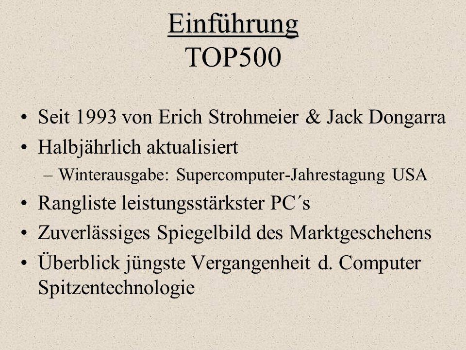 Einführung Einführung TOP500 Seit 1993 von Erich Strohmeier & Jack Dongarra Halbjährlich aktualisiert –Winterausgabe: Supercomputer-Jahrestagung USA R