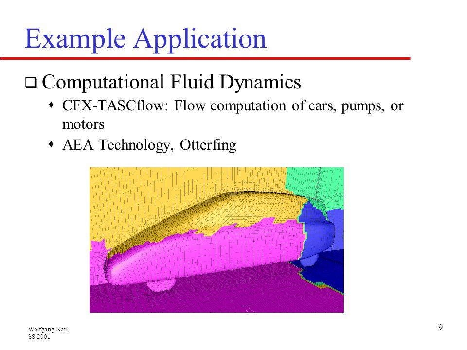 Wolfgang Karl SS 2001 9 Example Application  Computational Fluid Dynamics  CFX-TASCflow: Flow computation of cars, pumps, or motors  AEA Technology, Otterfing