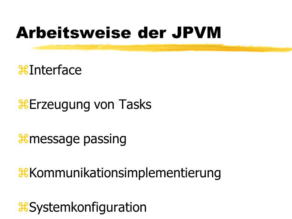 Arbeitsweise der JPVM zInterface zErzeugung von Tasks zmessage passing zKommunikationsimplementierung zSystemkonfiguration