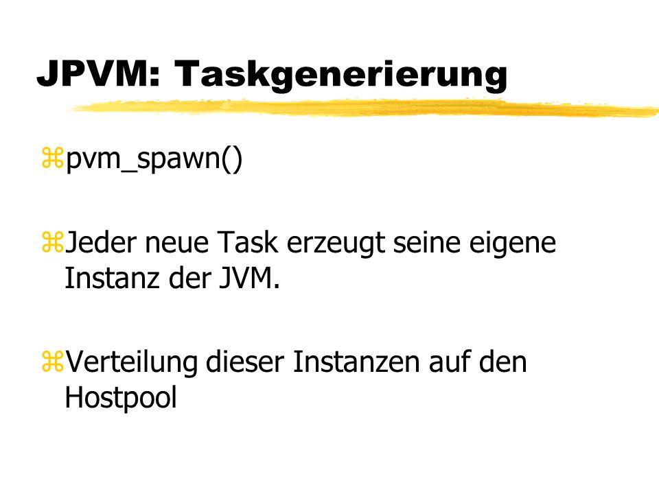 JPVM: Taskgenerierung zpvm_spawn() zJeder neue Task erzeugt seine eigene Instanz der JVM.