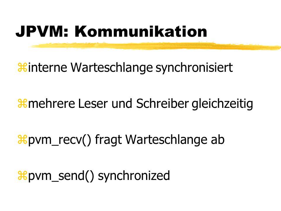 zinterne Warteschlange synchronisiert zmehrere Leser und Schreiber gleichzeitig zpvm_recv() fragt Warteschlange ab zpvm_send() synchronized
