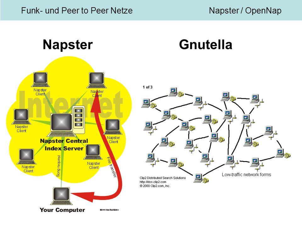 Funk- und Peer to Peer NetzeNapster / OpenNap NapsterGnutella