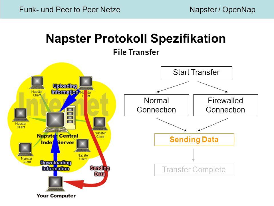 Funk- und Peer to Peer NetzeNapster / OpenNap Napster Protokoll Spezifikation File Transfer Start Transfer Normal Connection Firewalled Connection Sending Data Transfer Complete