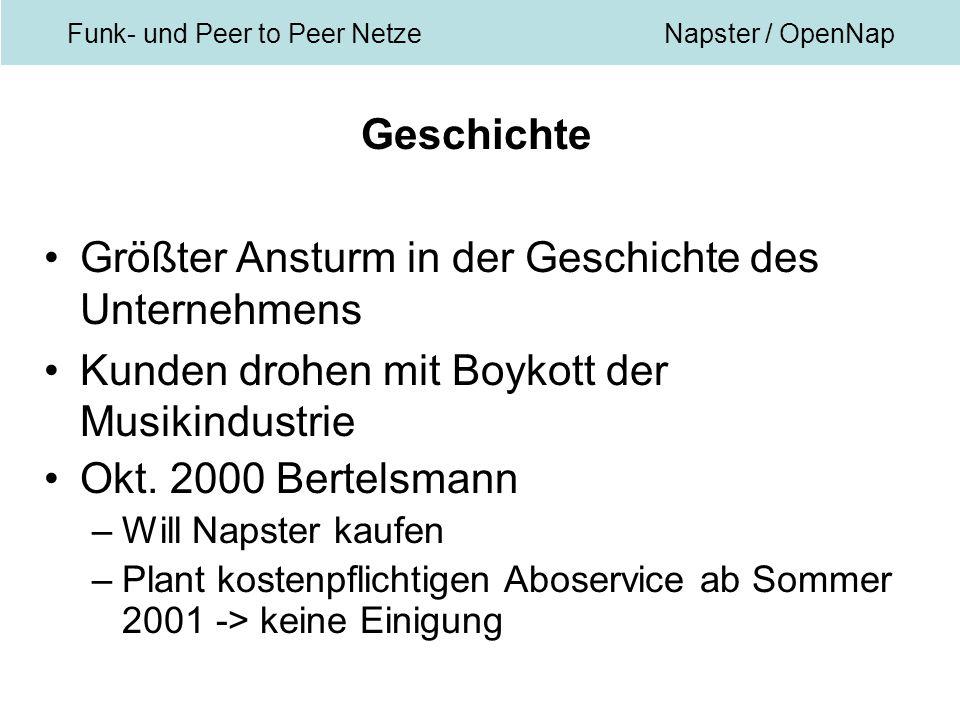 Funk- und Peer to Peer NetzeNapster / OpenNap Geschichte Größter Ansturm in der Geschichte des Unternehmens Kunden drohen mit Boykott der Musikindustrie Okt.