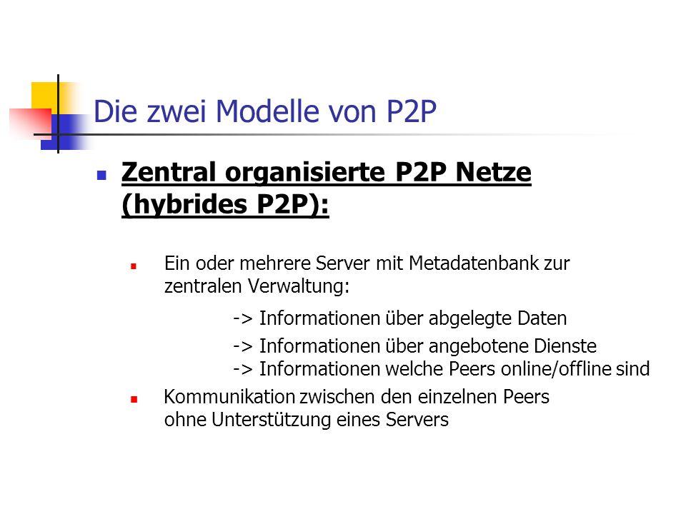 Die zwei Modelle von P2P Zentral organisierte P2P Netze (hybrides P2P): Ein oder mehrere Server mit Metadatenbank zur zentralen Verwaltung: -> Informa