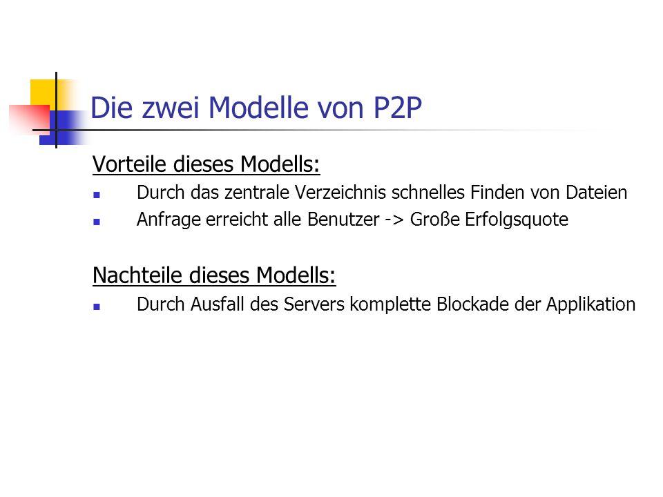 Die zwei Modelle von P2P Vorteile dieses Modells: Durch das zentrale Verzeichnis schnelles Finden von Dateien Anfrage erreicht alle Benutzer -> Große