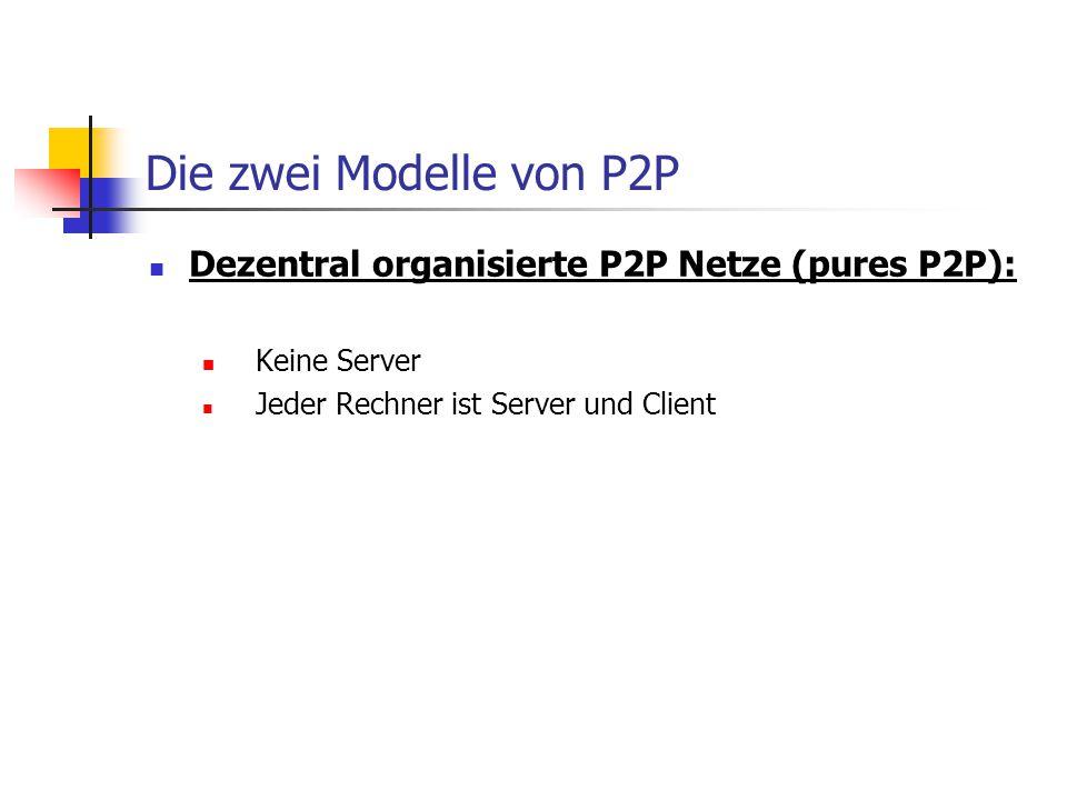 Die zwei Modelle von P2P Dezentral organisierte P2P Netze (pures P2P): Keine Server Jeder Rechner ist Server und Client