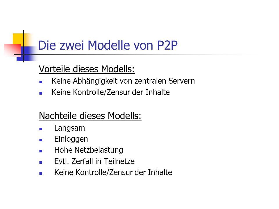 Die zwei Modelle von P2P Vorteile dieses Modells: Keine Abhängigkeit von zentralen Servern Keine Kontrolle/Zensur der Inhalte Nachteile dieses Modells