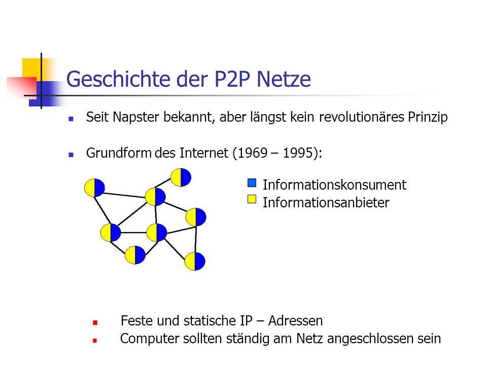 Geschichte der P2P Netze Entwicklung von Web - Browsern: PC´s konnten sich jederzeit an- und abmelden Dynamische Zuteilung der IP´s Web – dominiertes Internet (1995 – 2000): Informationskonsument Informationsanbieter