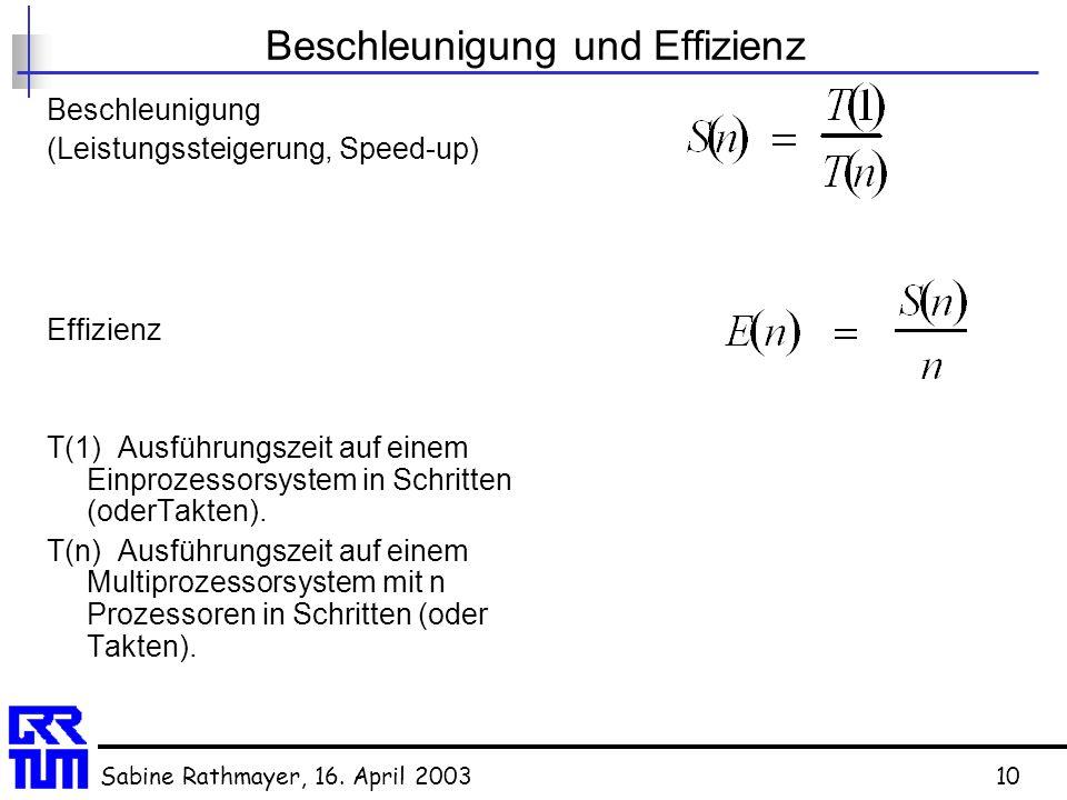 Sabine Rathmayer, 16. April 200310 Beschleunigung und Effizienz Beschleunigung (Leistungssteigerung, Speed-up) Effizienz T(1) Ausführungszeit auf eine