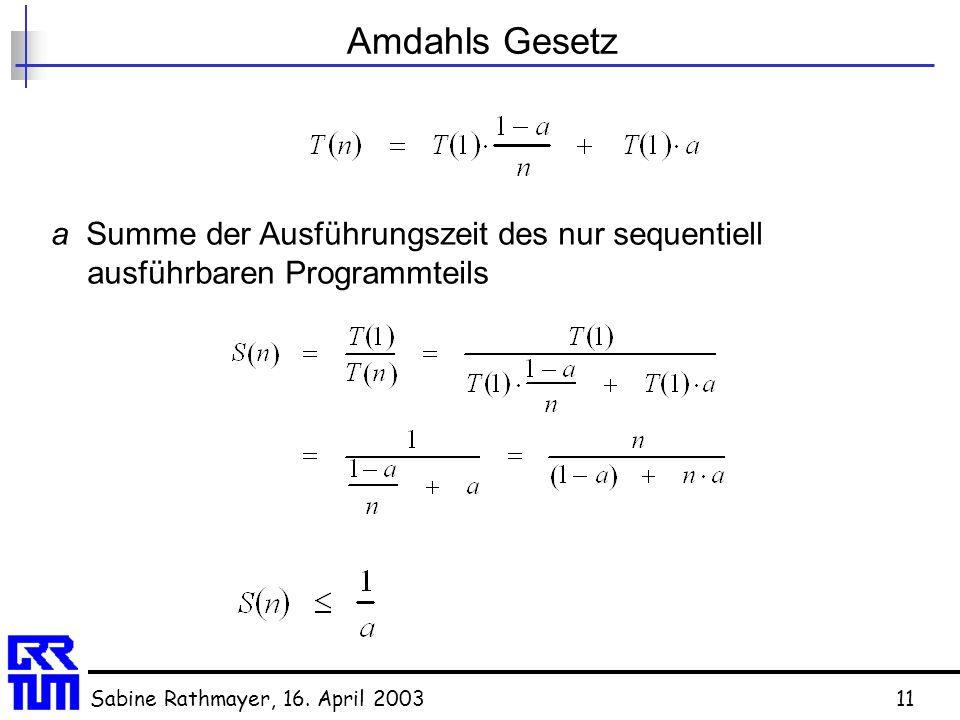 Sabine Rathmayer, 16. April 200311 Amdahls Gesetz a Summe der Ausführungszeit des nur sequentiell ausführbaren Programmteils