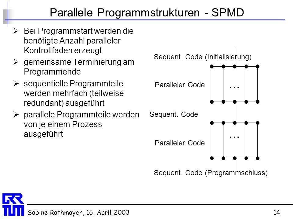 Sabine Rathmayer, 16. April 200314 Parallele Programmstrukturen - SPMD  Bei Programmstart werden die benötigte Anzahl paralleler Kontrollfäden erzeug