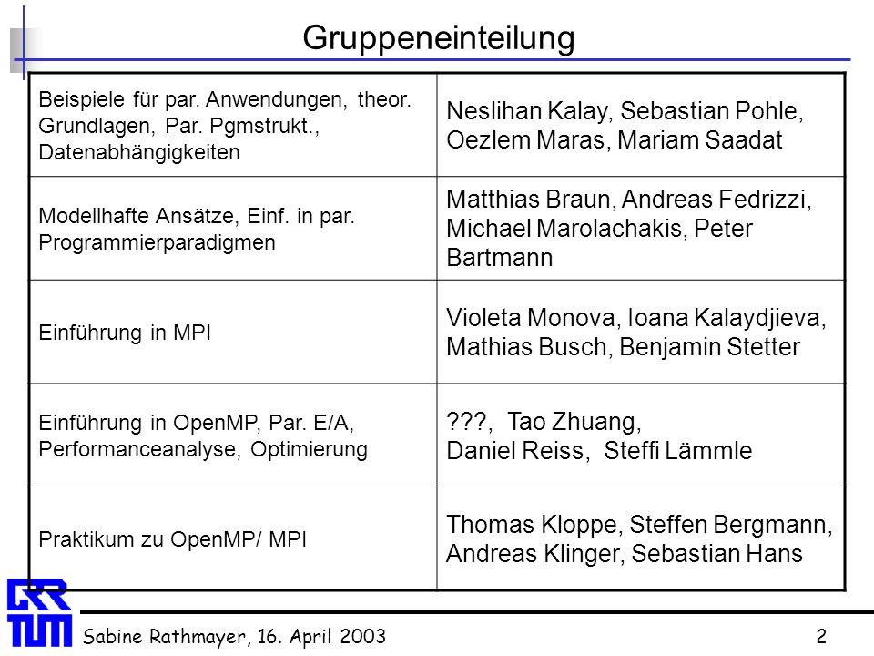 Sabine Rathmayer, 16. April 20032 Gruppeneinteilung Beispiele für par. Anwendungen, theor. Grundlagen, Par. Pgmstrukt., Datenabhängigkeiten Neslihan K