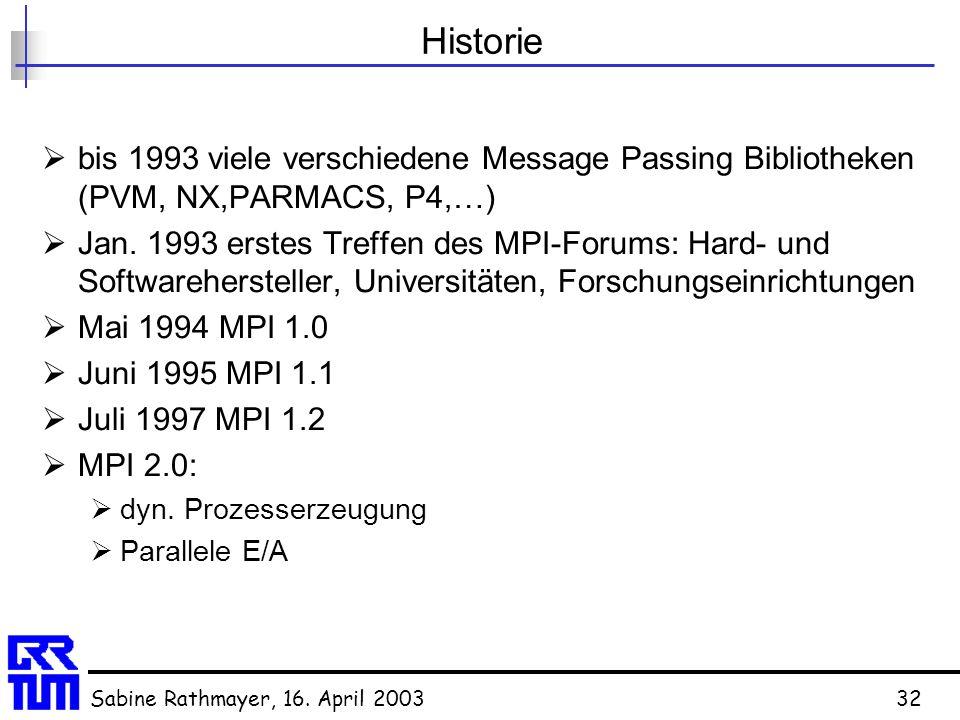Sabine Rathmayer, 16. April 200332 Historie  bis 1993 viele verschiedene Message Passing Bibliotheken (PVM, NX,PARMACS, P4,…)  Jan. 1993 erstes Tref