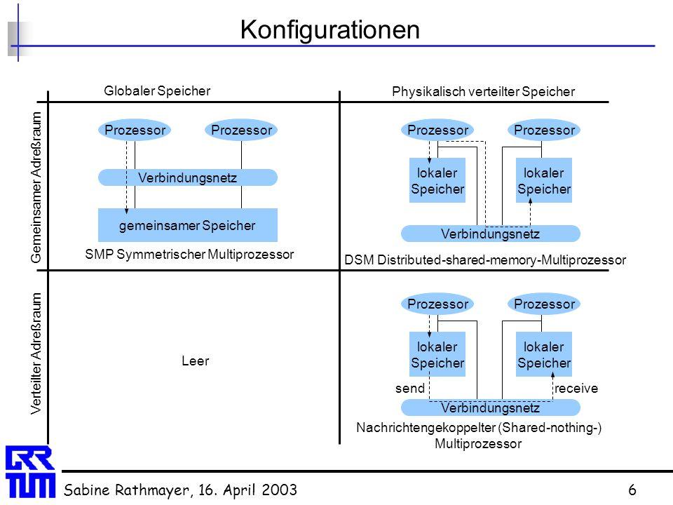 Sabine Rathmayer, 16. April 20036 Konfigurationen Prozessor Verbindungsnetz gemeinsamer Speicher Globaler Speicher Physikalisch verteilter Speicher Ve